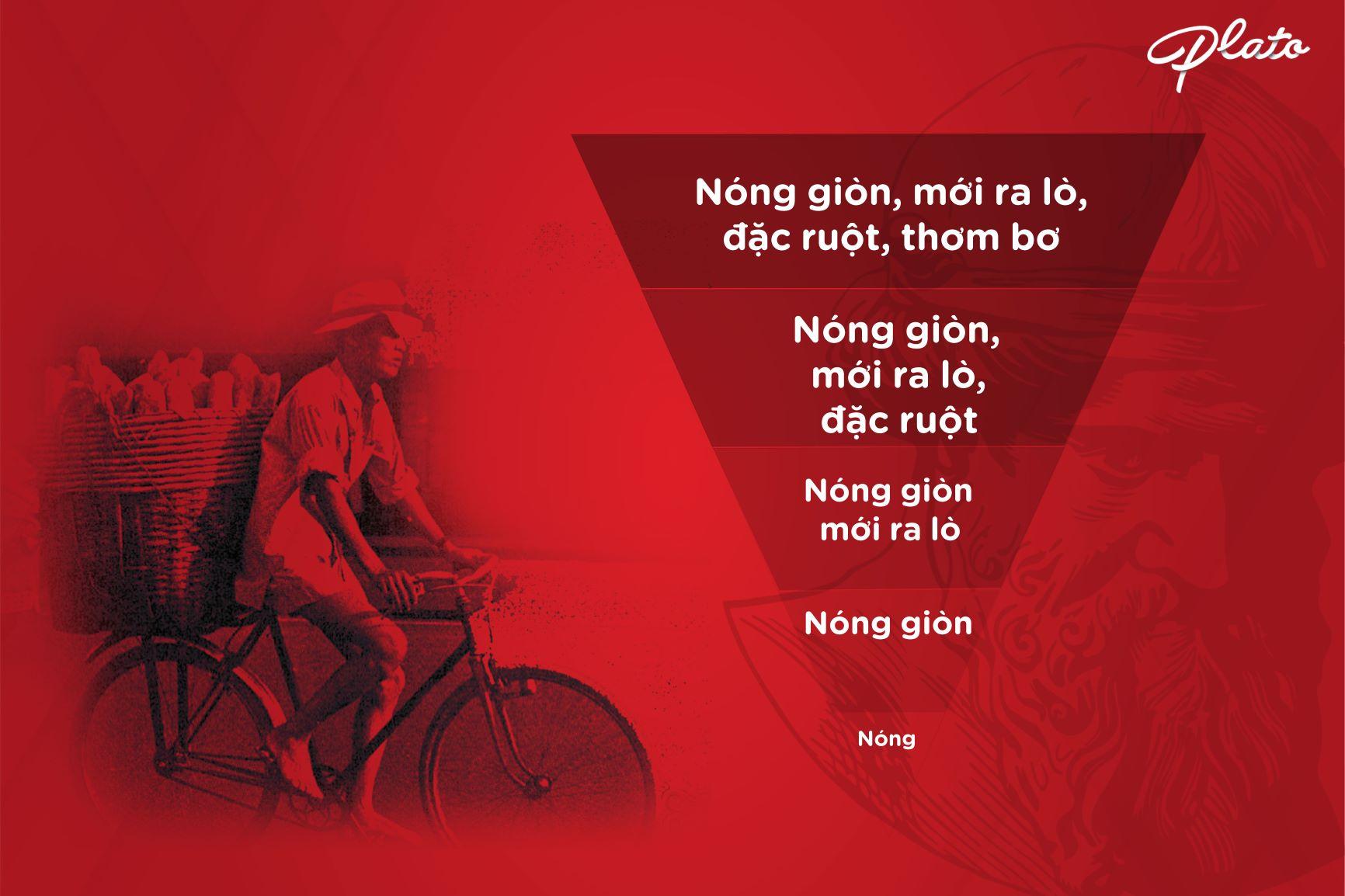Định vị thương hiệu - xe đạp